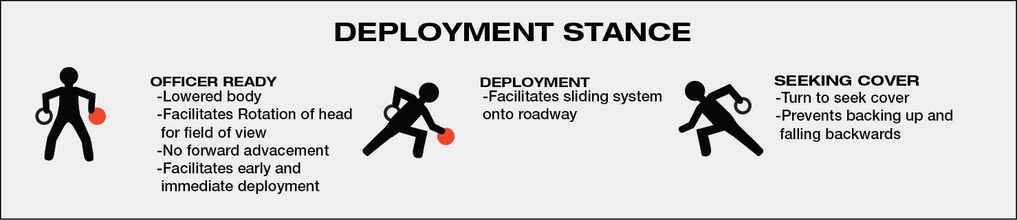 Deployment_Stance