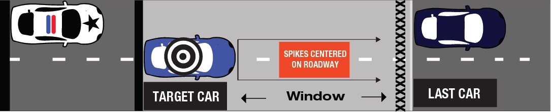 window target lanes wide