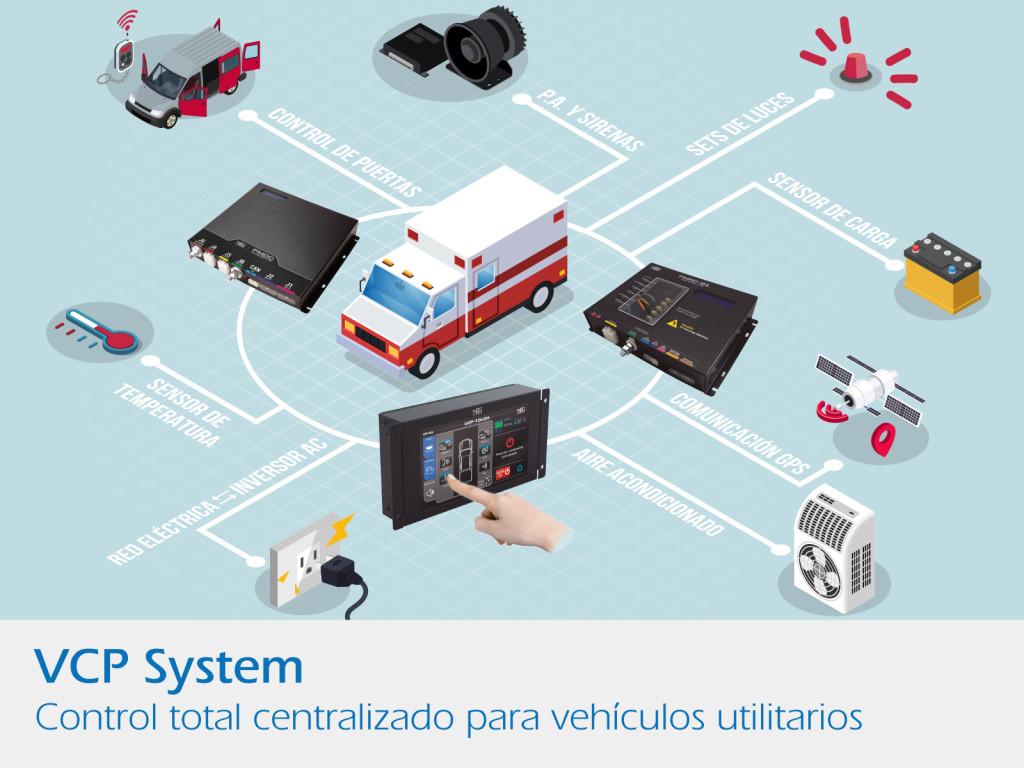 Panel_de_Control_Para_Vehiculos_1